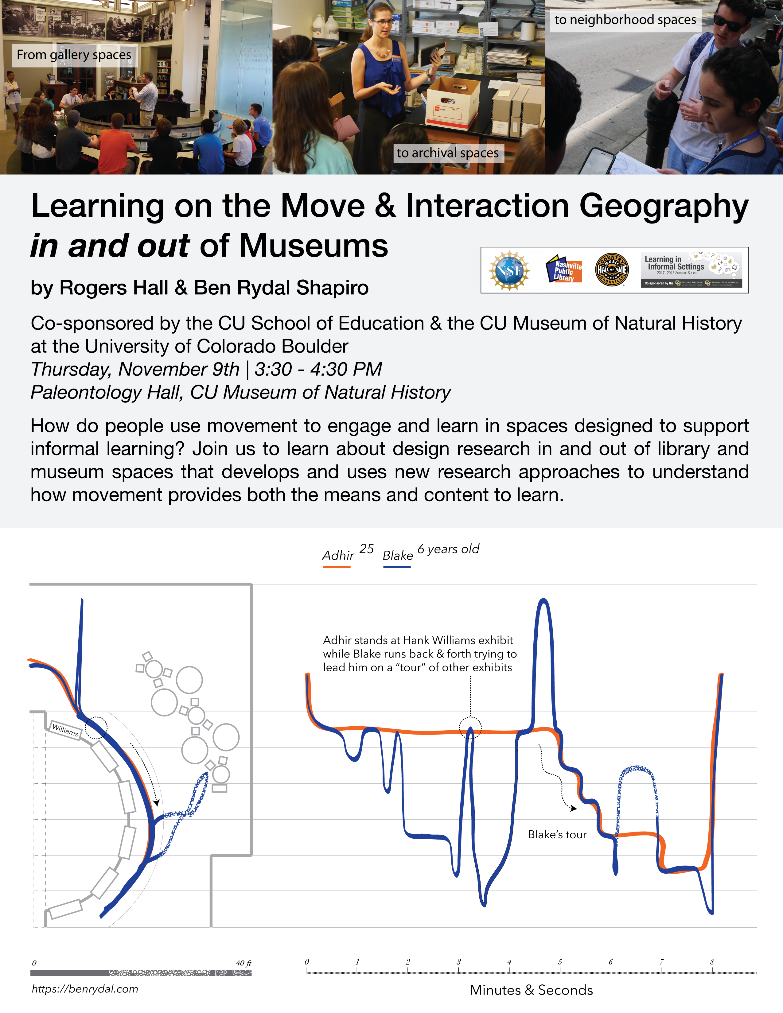 Chester County Historical Society Brandywine Valley, Learning in Informal Settings | Museum of Natural History ...