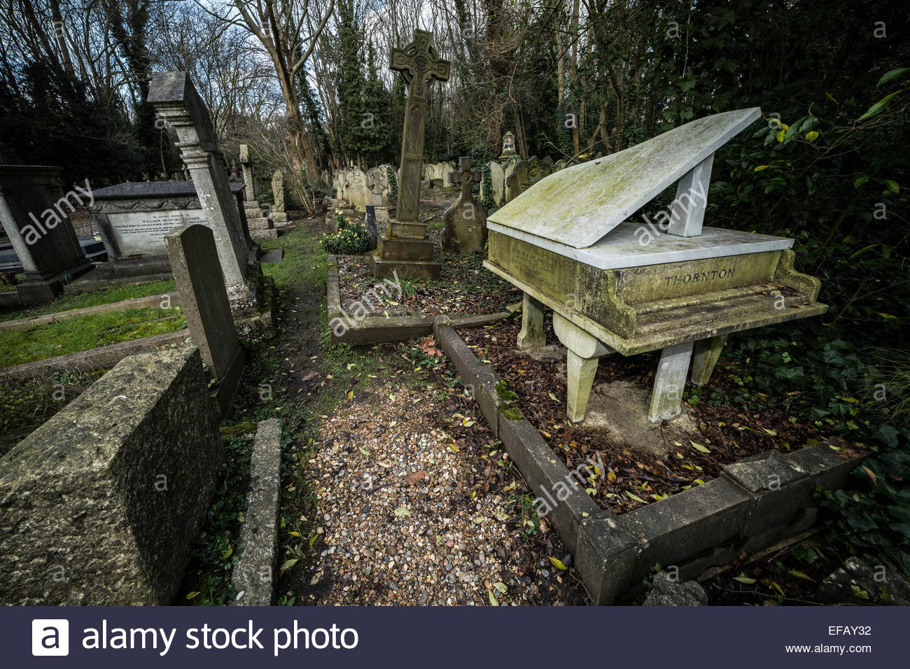 Highgate Cemetery London, Tomb of Harry Thornton in Highgate Cemetery (east), North London ...