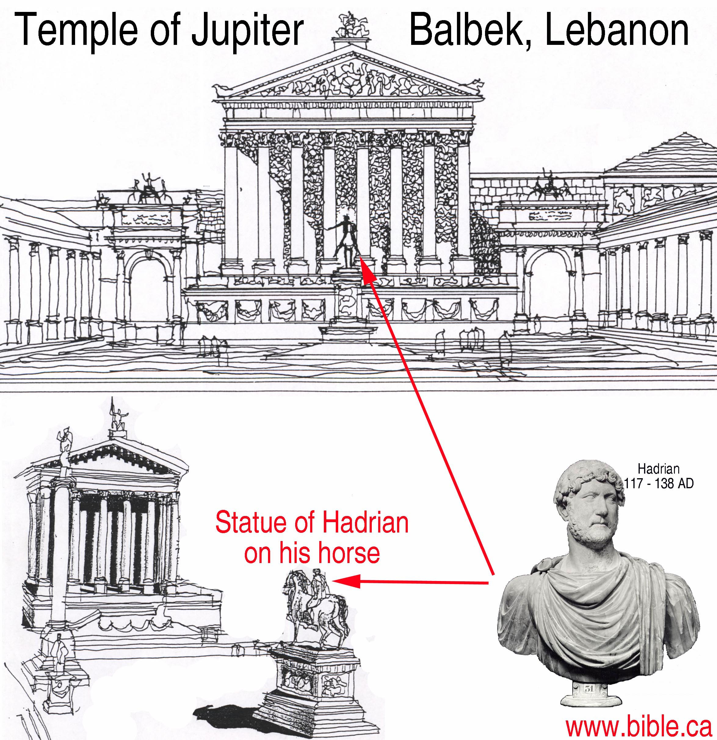 Temple of Jupiter Baalbek, Temple of Jupiter in Baalbek, Lebanon, (Hadrian 135 AD)