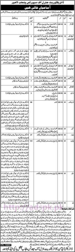 National Hockey Stadium Lahore | New Career Excellent Jobs Directorate General of Sports Punjab ...
