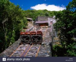 National Slate Museum North Wales | National Slate Museum, Llanberis, North Wales: slate wagons, rails ...