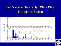 Philippine Institute of Volcanology & Seismology (Philvolcs) Station Camiguin | Recurring non-eruptive unrest at Taal (Philippines) - ppt download